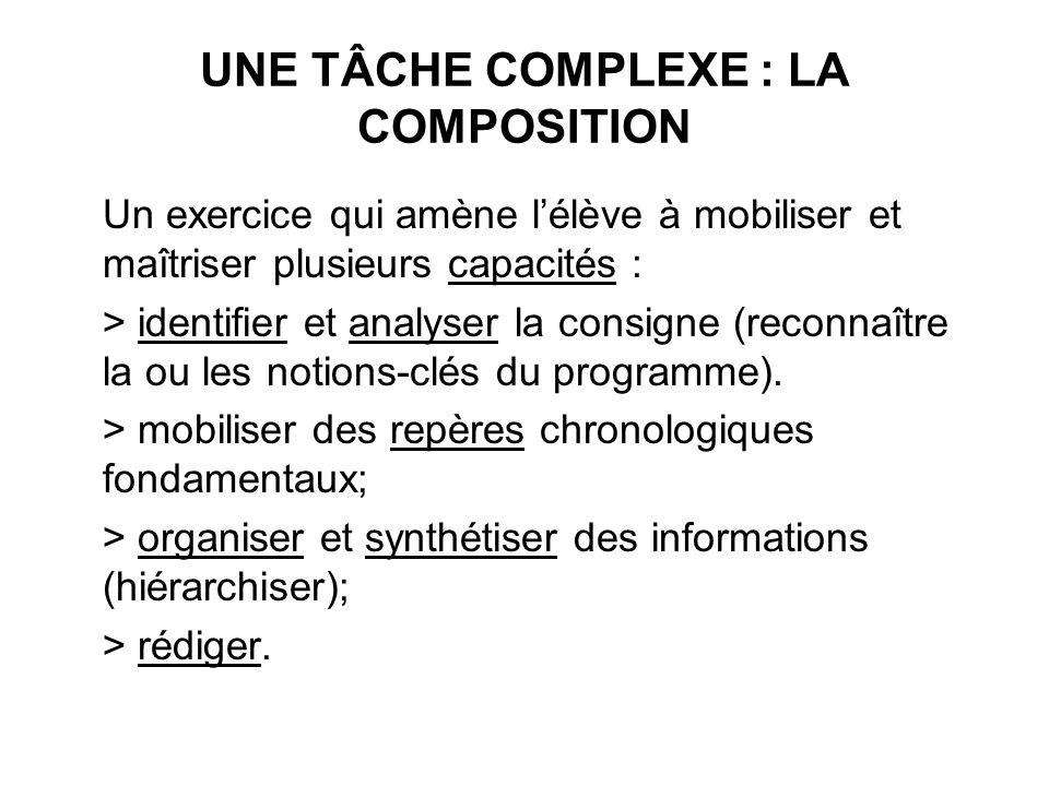 UNE TÂCHE COMPLEXE : LA COMPOSITION