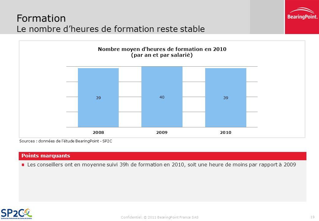 Nombre moyen d heures de formation en 2010 (par an et par salarié)