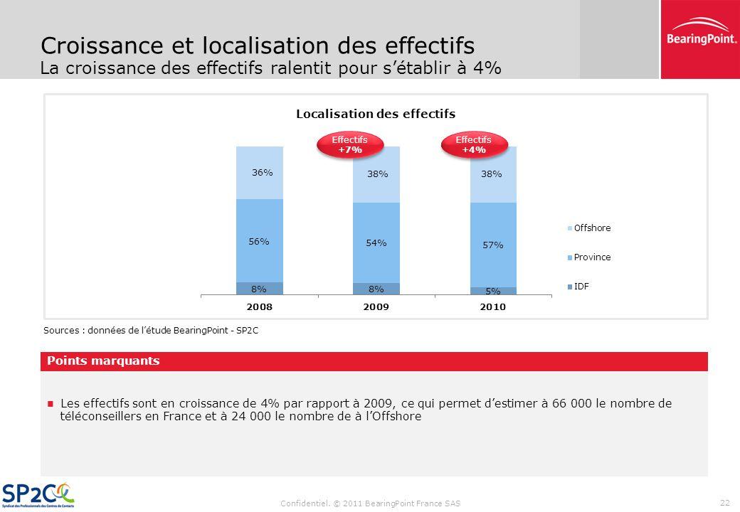 Localisation des effectifs