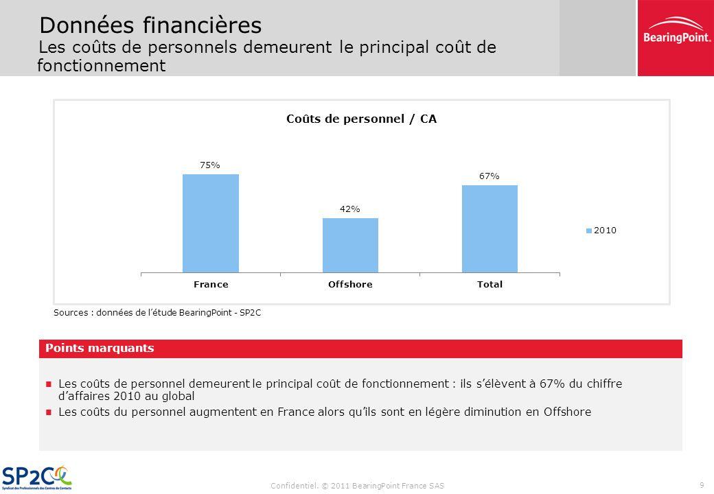 Données financières Les coûts de personnels demeurent le principal coût de fonctionnement. Coûts de personnel / CA.