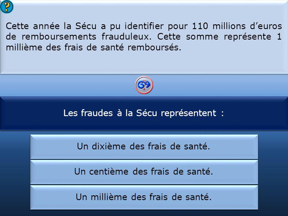 Les fraudes à la Sécu représentent : Cette année, la Sécu :