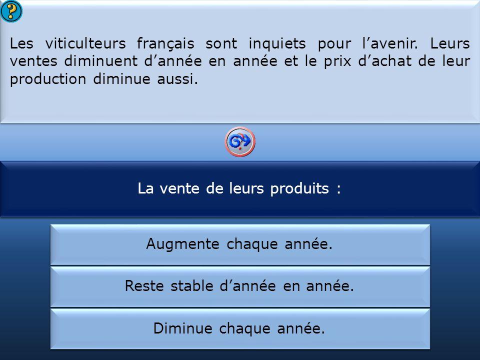 La vente de leurs produits : Les viticulteurs français :