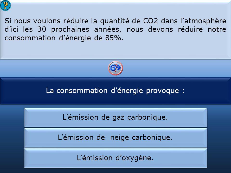 La consommation d'énergie provoque :