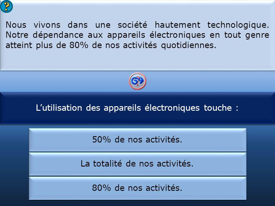 L'utilisation des appareils électroniques touche :