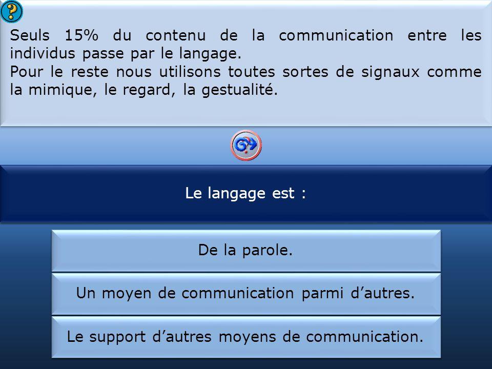 Pour communiquer nous utilisons surtout :