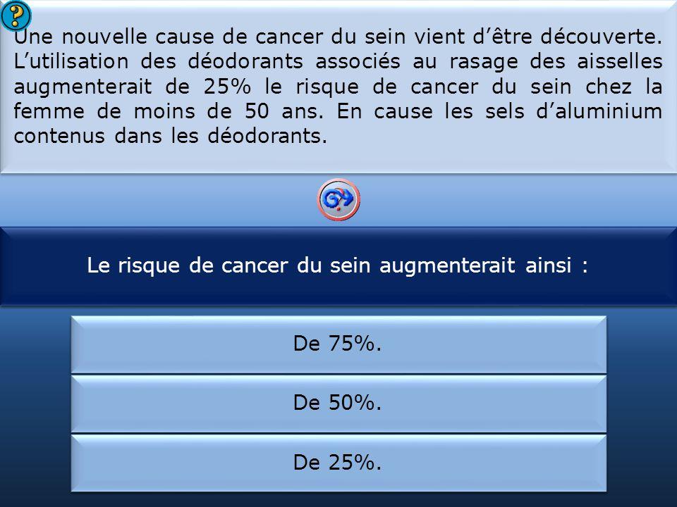 Le risque de cancer du sein augmenterait ainsi :