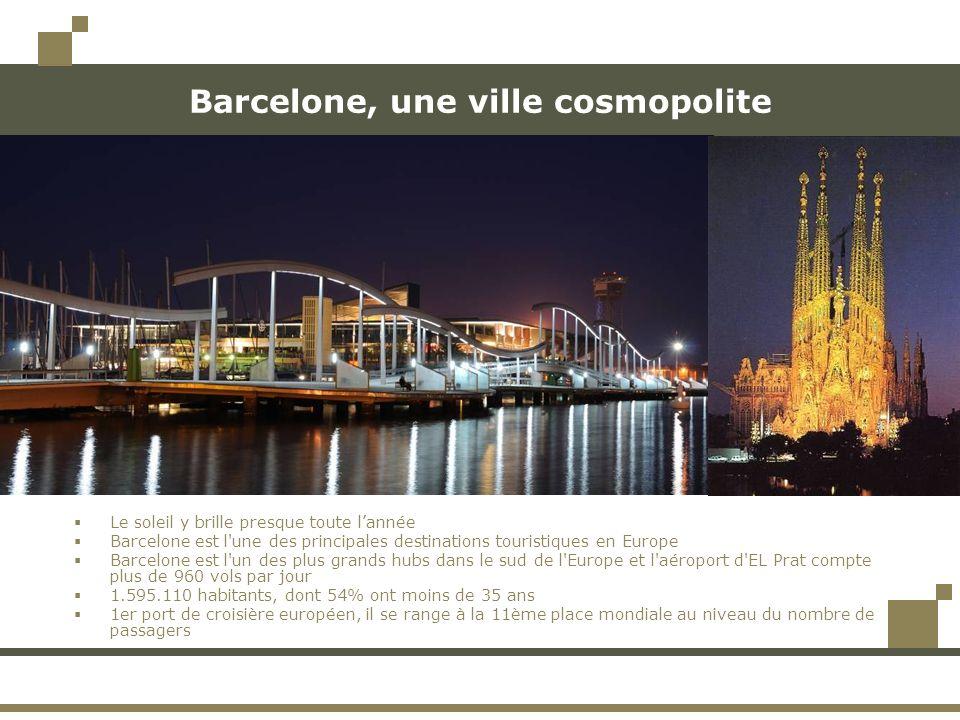 Barcelone, une ville cosmopolite