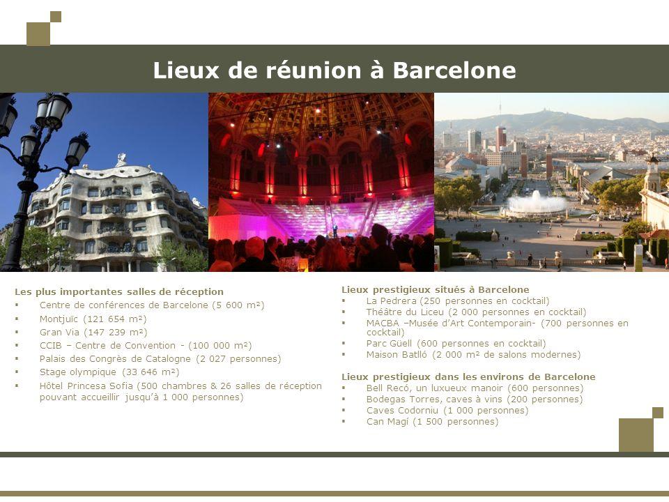 Lieux de réunion à Barcelone