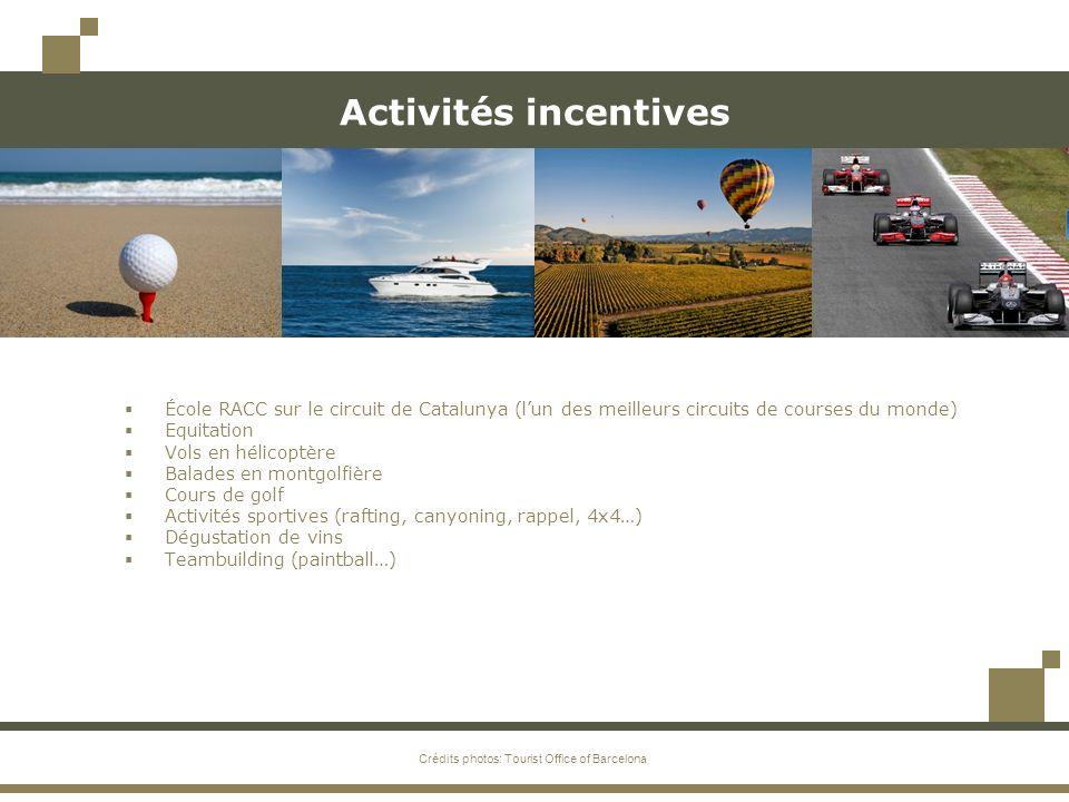 Activités incentives École RACC sur le circuit de Catalunya (l'un des meilleurs circuits de courses du monde)