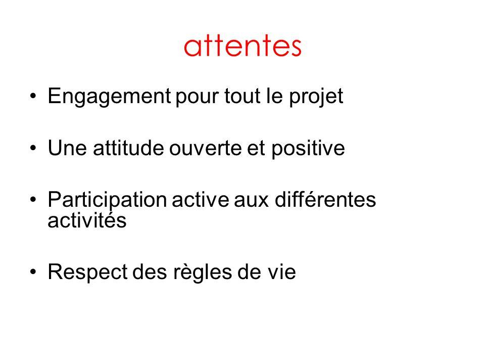 attentes Engagement pour tout le projet