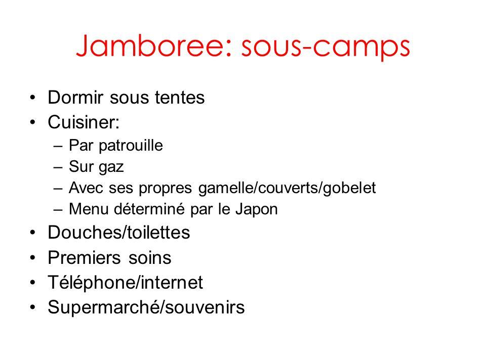 Jamboree: sous-camps Dormir sous tentes Cuisiner: Douches/toilettes
