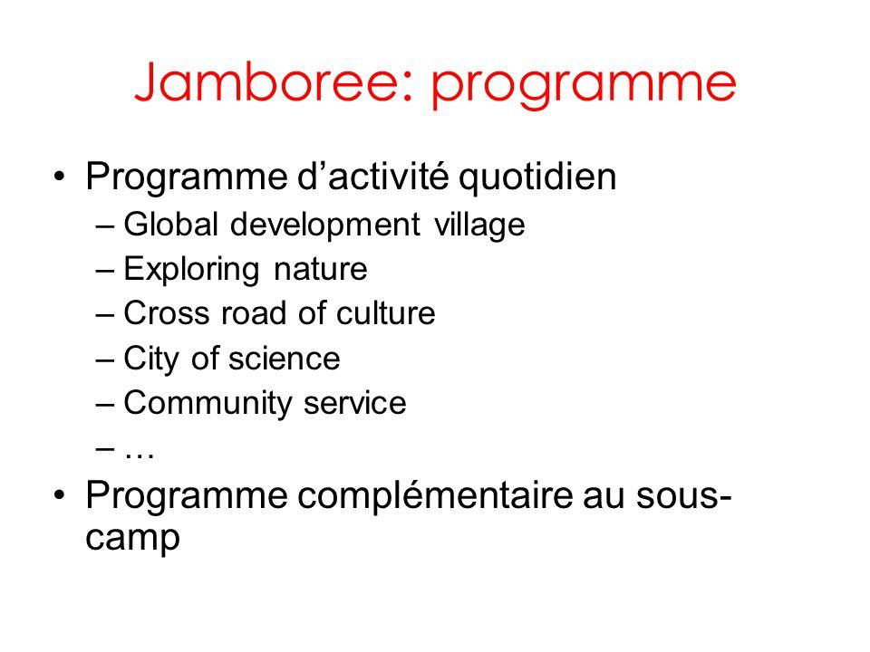 Jamboree: programme Programme d'activité quotidien