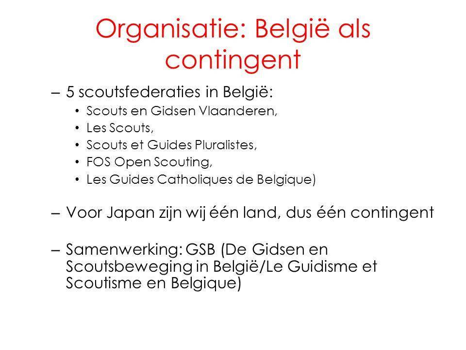Organisatie: België als contingent