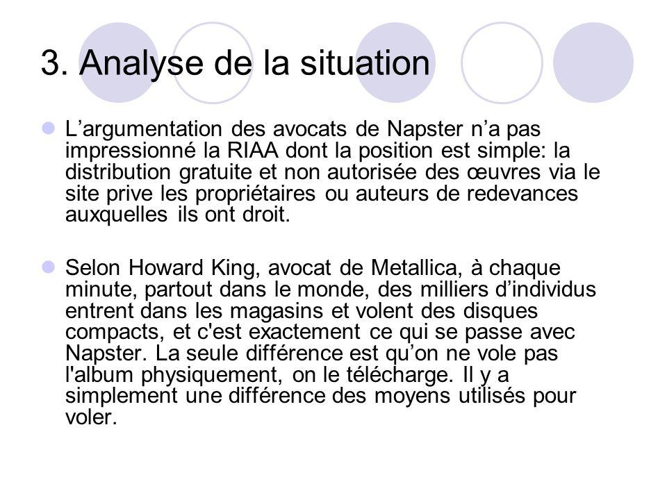 3. Analyse de la situation
