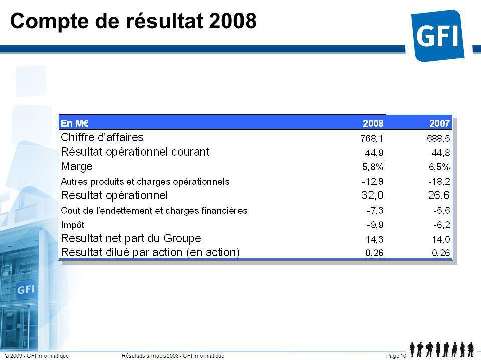 Compte de résultat 2008 25 mars 2017 © 2009 - GFI Informatique
