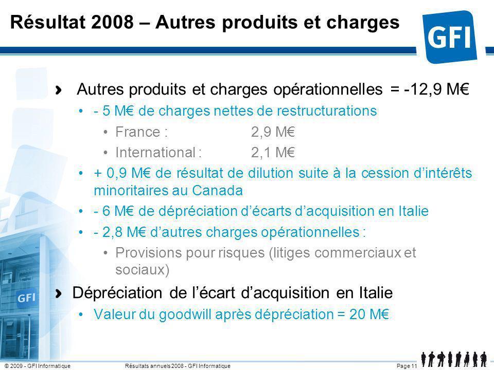 Résultat 2008 – Autres produits et charges