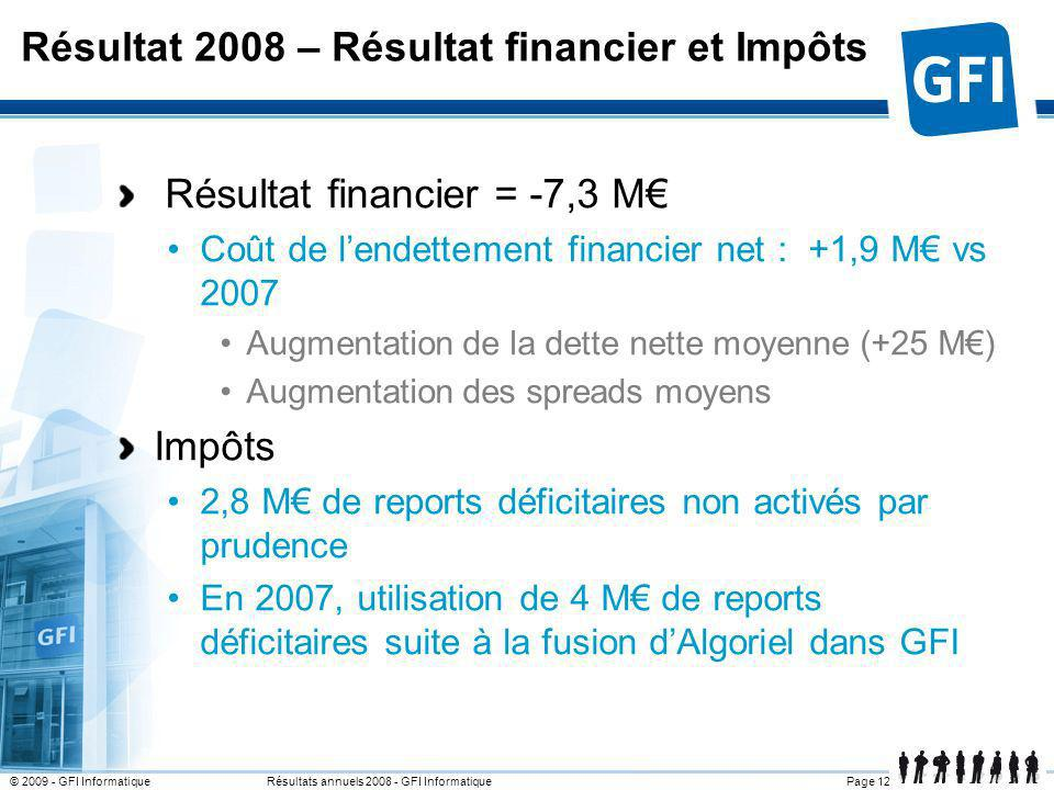 Résultat 2008 – Résultat financier et Impôts