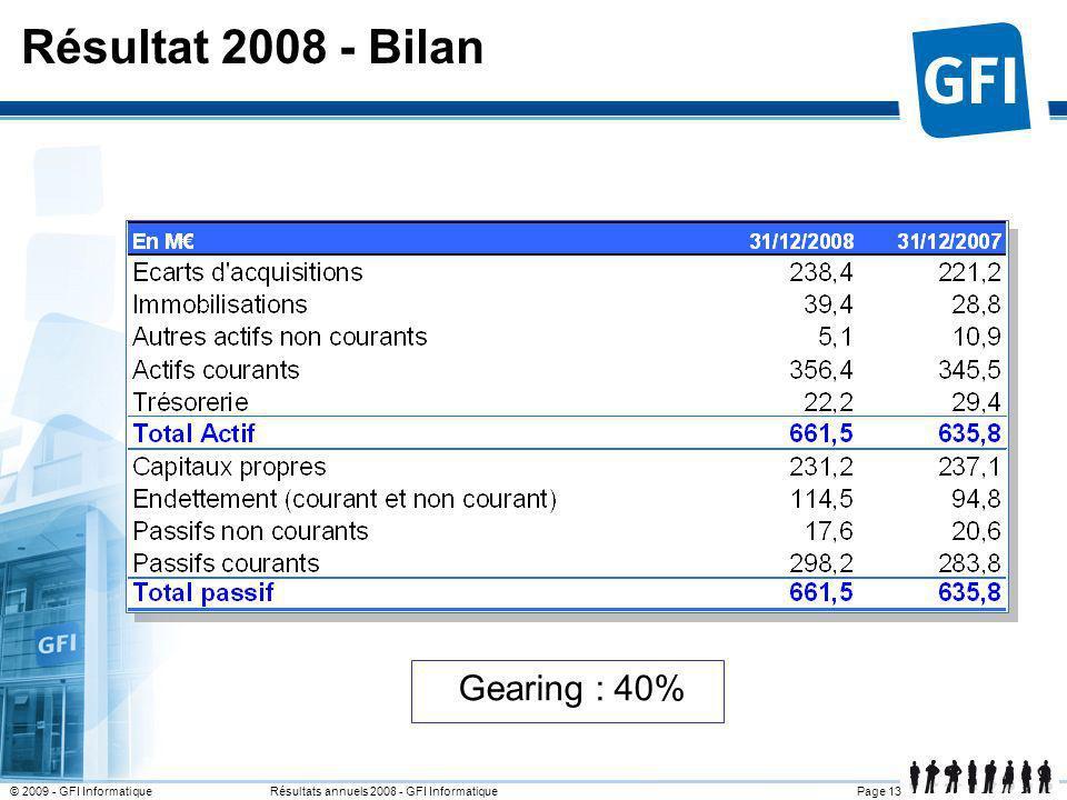 Résultat 2008 - Bilan Gearing : 40% 25 mars 2017