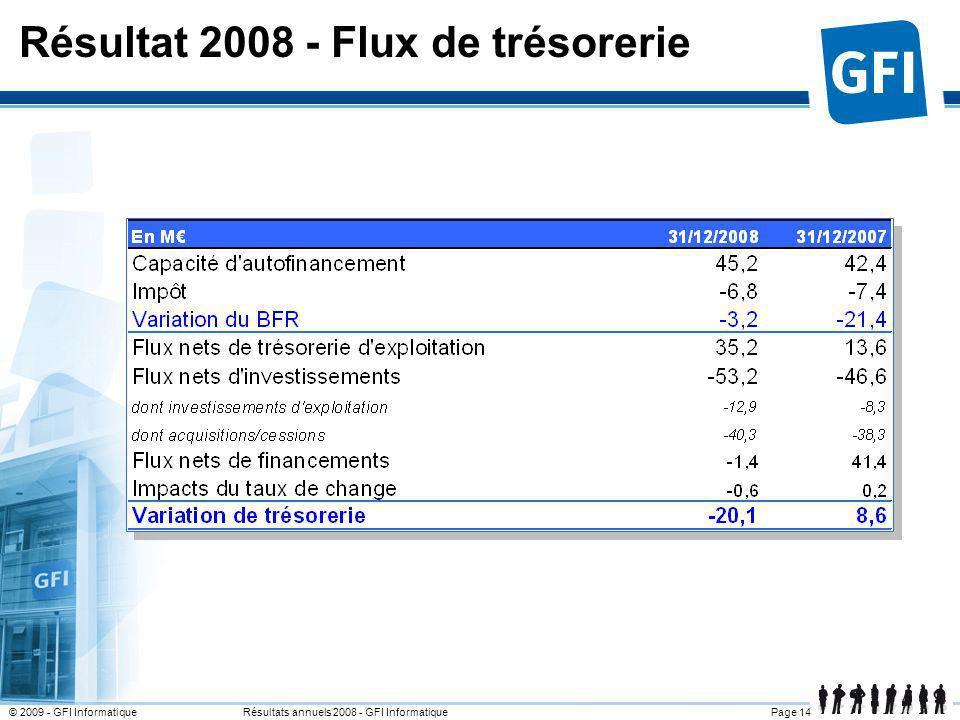 Résultat 2008 - Flux de trésorerie