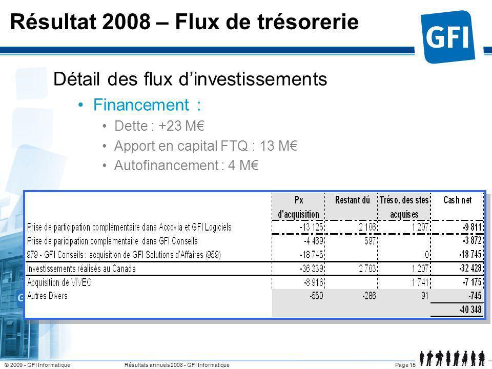 Résultat 2008 – Flux de trésorerie