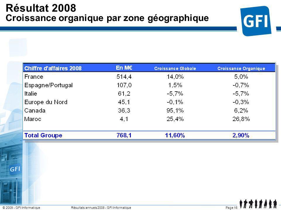 Résultat 2008 Croissance organique par zone géographique