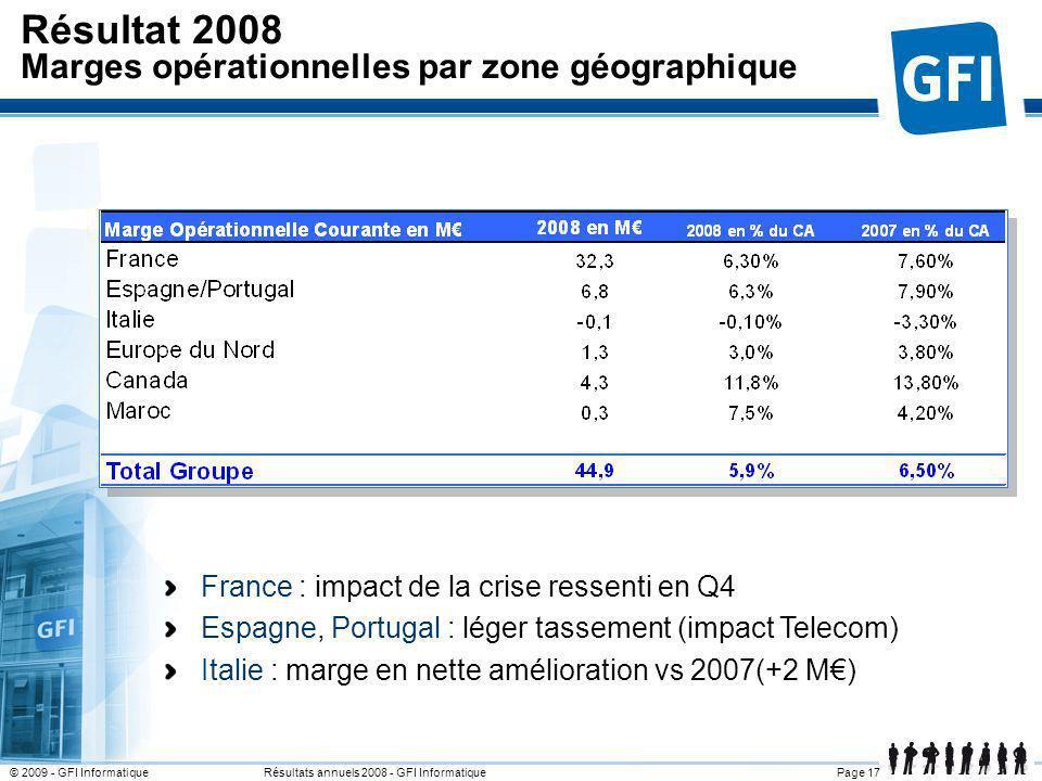 Résultat 2008 Marges opérationnelles par zone géographique