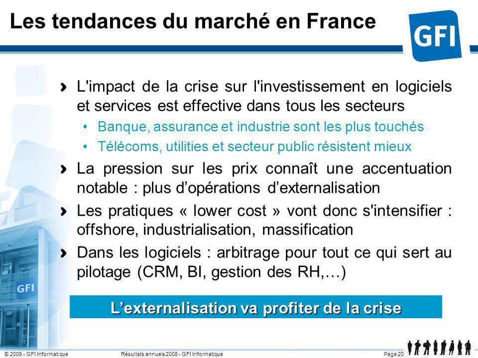 Les tendances du marché en France