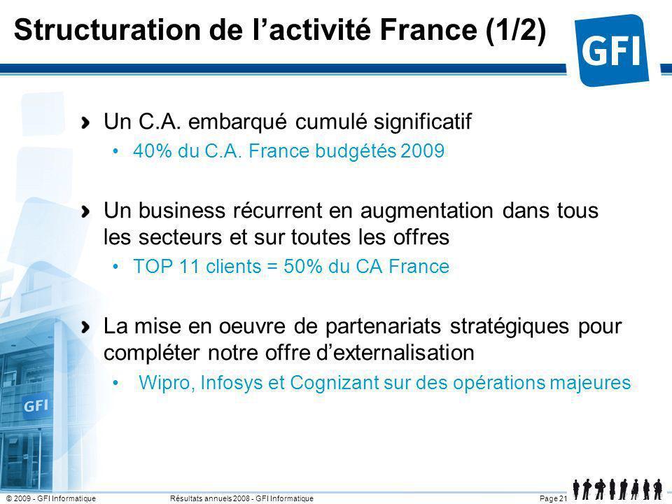 Structuration de l'activité France (1/2)