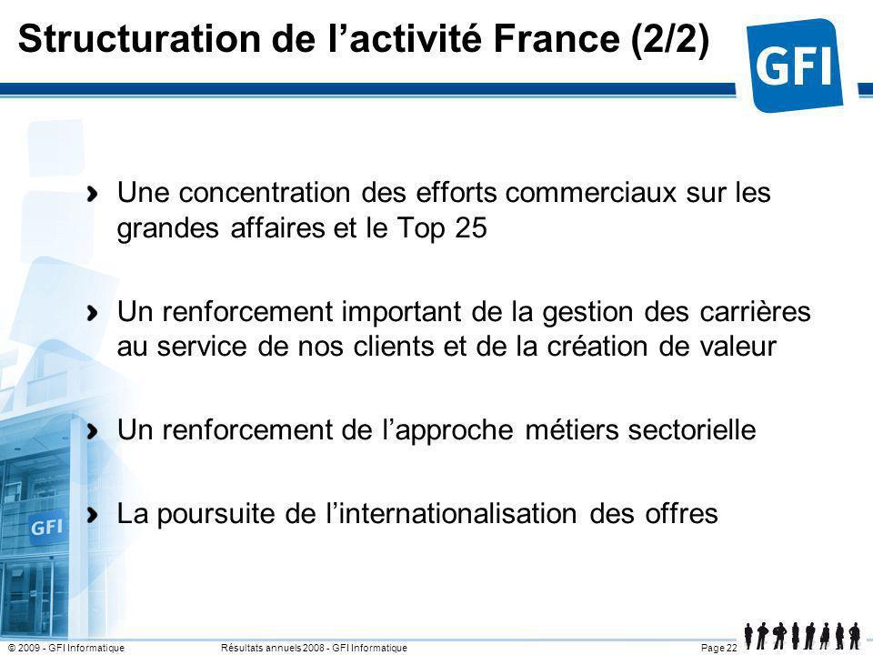 Structuration de l'activité France (2/2)