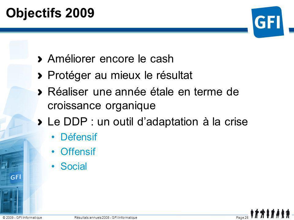 Objectifs 2009 Améliorer encore le cash Protéger au mieux le résultat