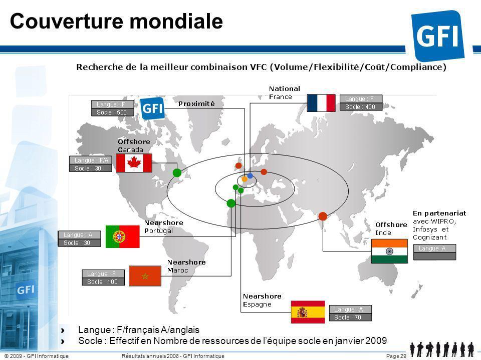 Couverture mondiale Langue : F/français A/anglais