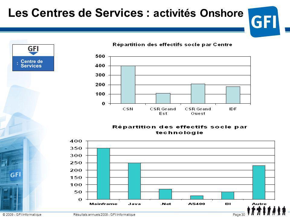 Les Centres de Services : activités Onshore