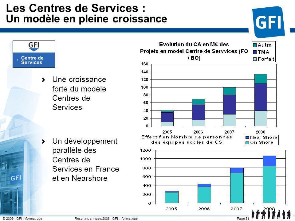 Les Centres de Services : Un modèle en pleine croissance