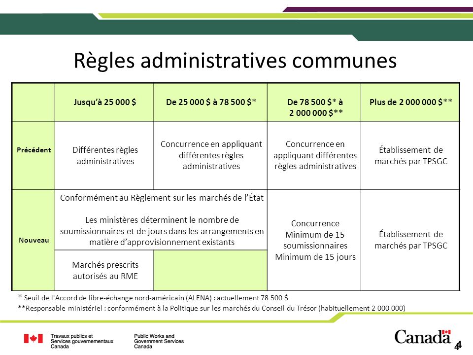 Règles administratives communes