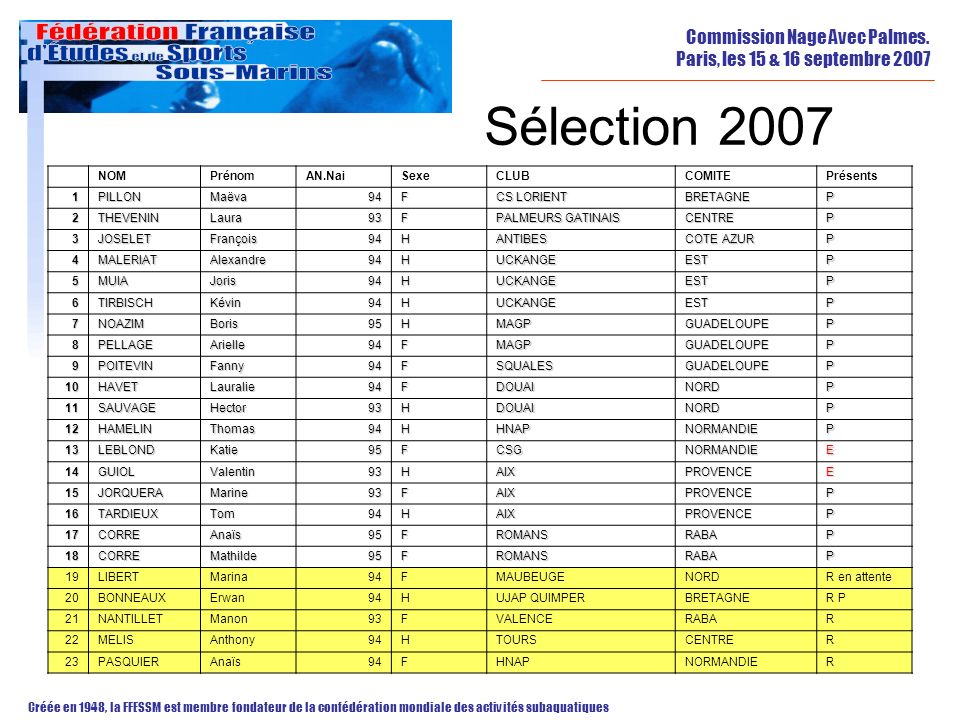 Sélection 2007 NOM Prénom AN.Nai Sexe CLUB COMITE Présents 1 PILLON