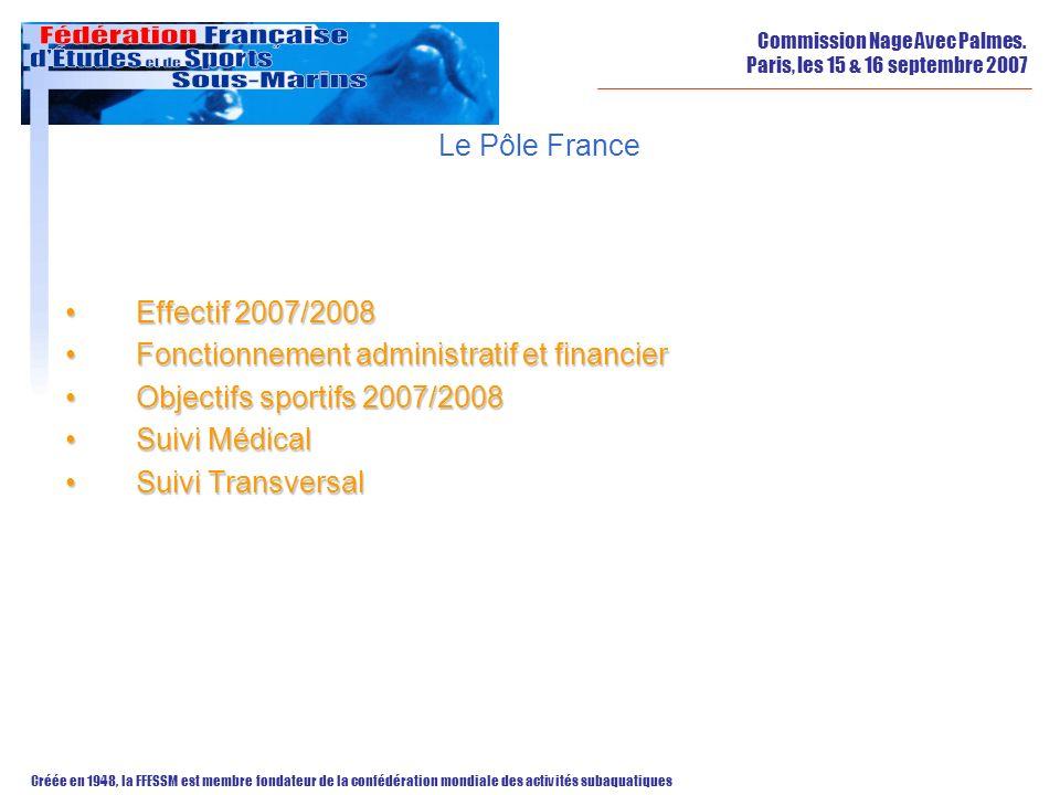 Le Pôle France Effectif 2007/2008. Fonctionnement administratif et financier. Objectifs sportifs 2007/2008.