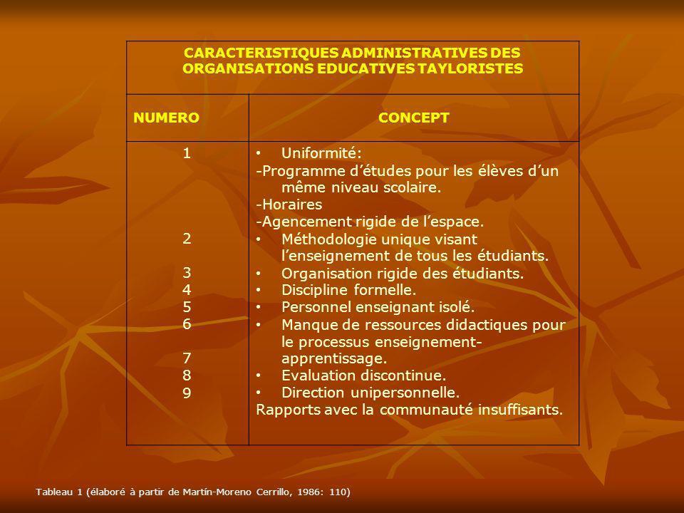 -Programme d'études pour les élèves d'un même niveau scolaire.