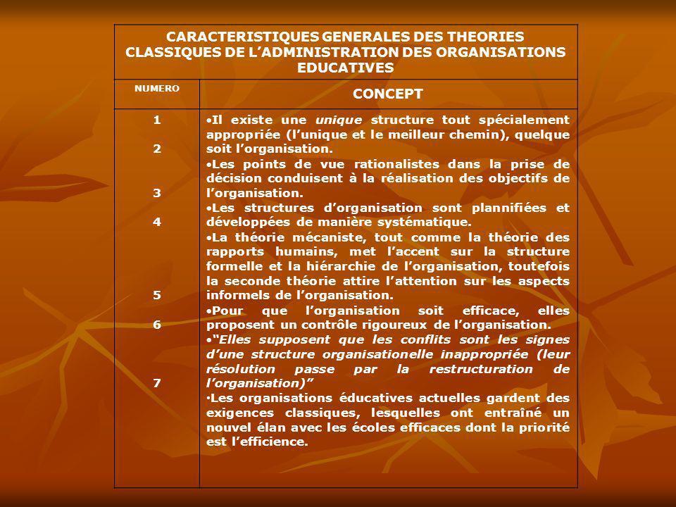 CARACTERISTIQUES GENERALES DES THEORIES CLASSIQUES DE L'ADMINISTRATION DES ORGANISATIONS EDUCATIVES