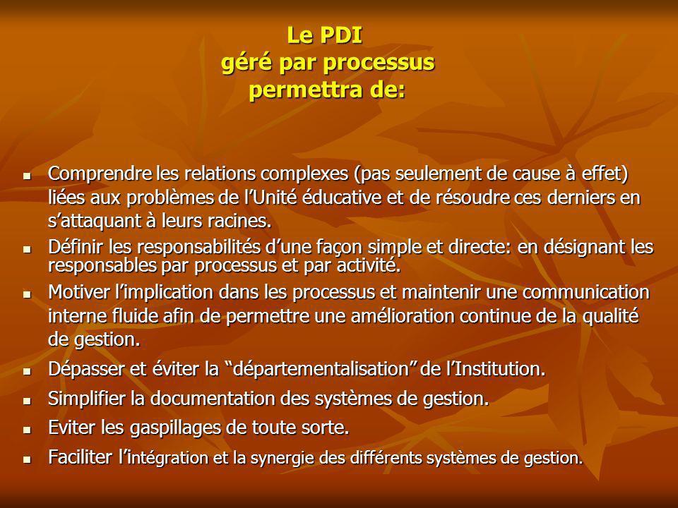 Le PDI géré par processus permettra de: