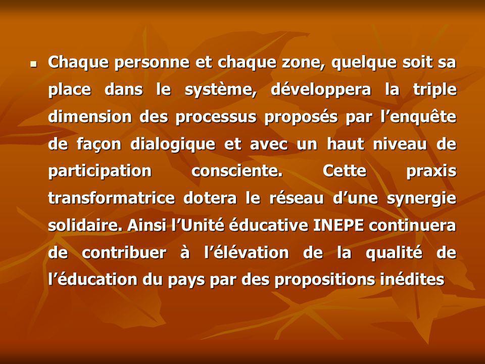 Chaque personne et chaque zone, quelque soit sa place dans le système, développera la triple dimension des processus proposés par l'enquête de façon dialogique et avec un haut niveau de participation consciente.