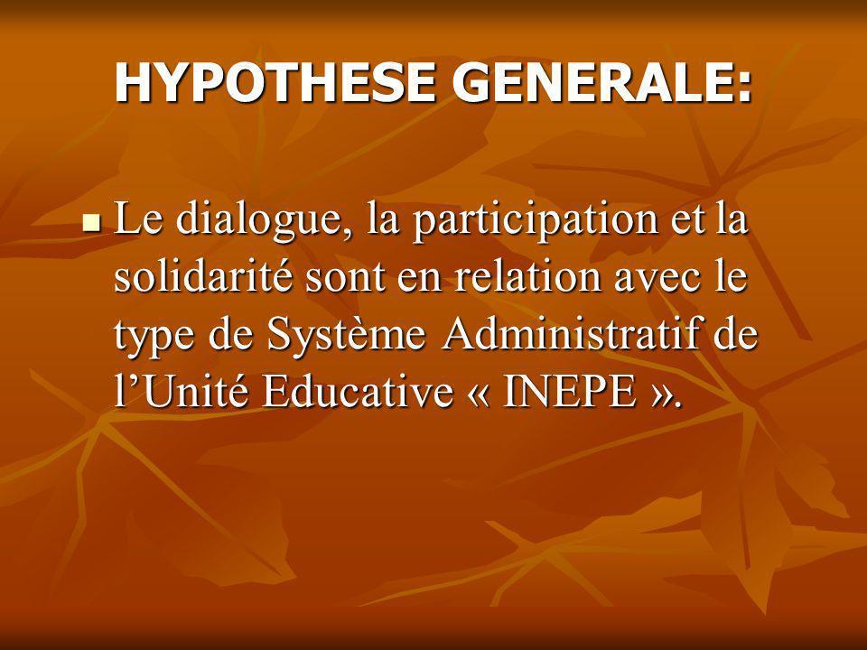 HYPOTHESE GENERALE: