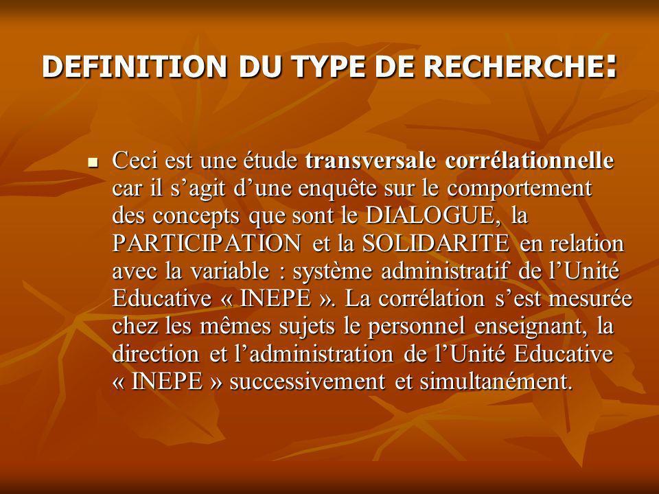 DEFINITION DU TYPE DE RECHERCHE: