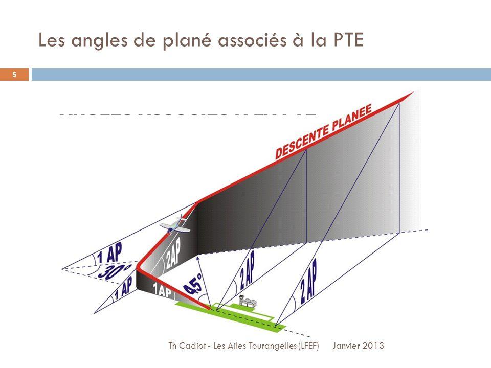 Les angles de plané associés à la PTE