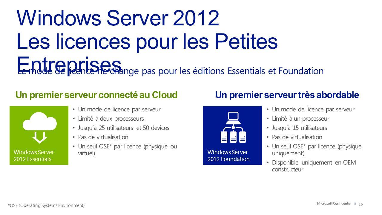 Windows Server 2012 Les licences pour les Petites Entreprises