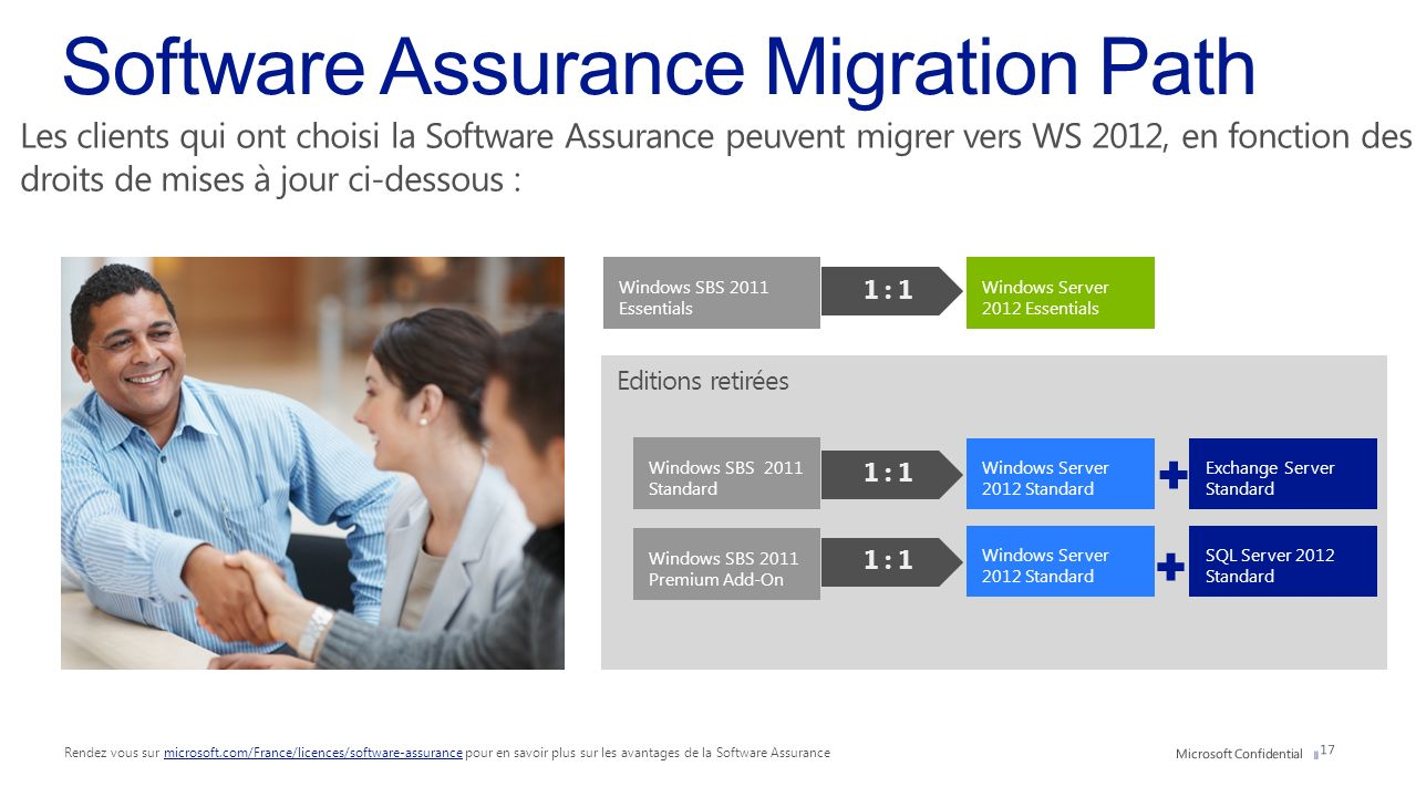Software Assurance Migration Path