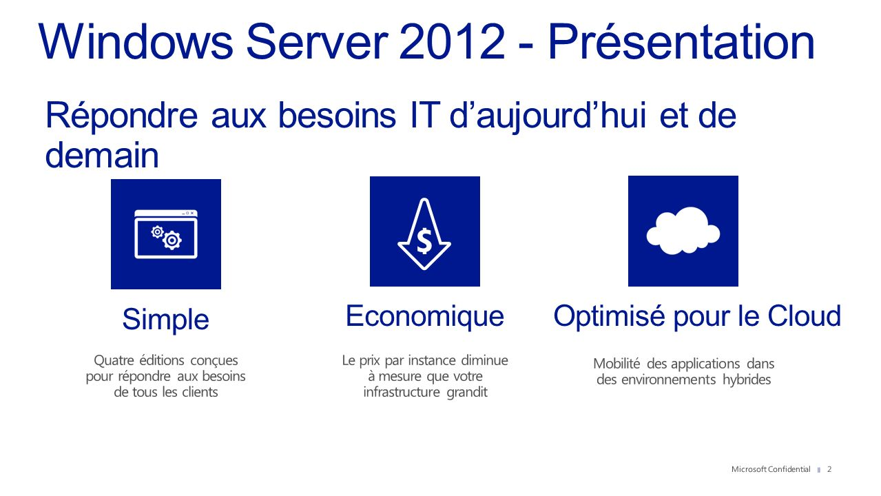 Windows Server 2012 - Présentation