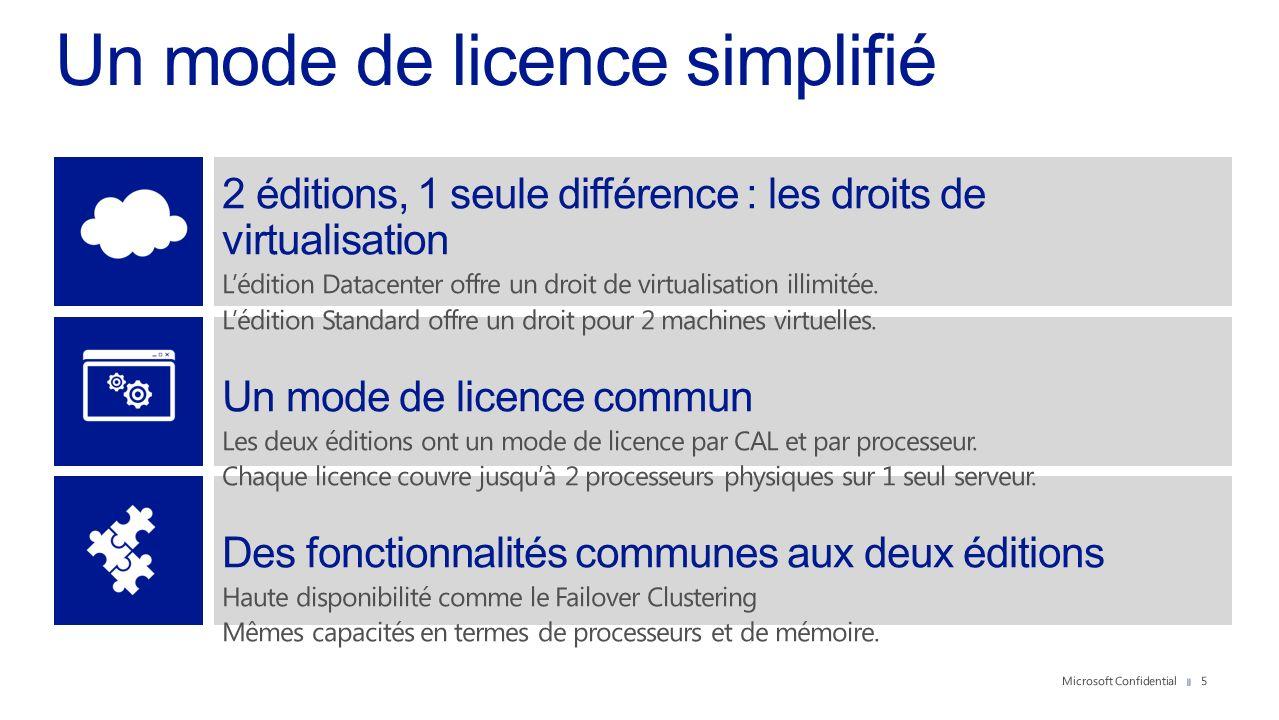 Un mode de licence simplifié