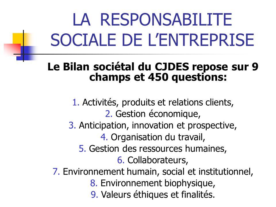Le Bilan sociétal du CJDES repose sur 9 champs et 450 questions: