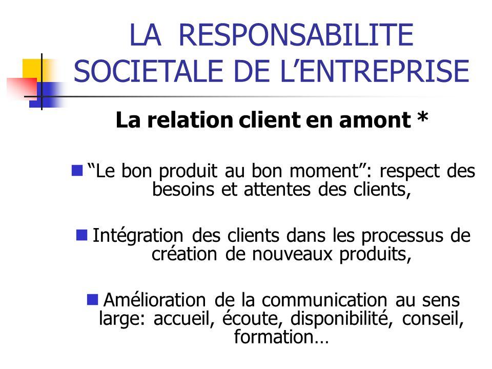 La relation client en amont *