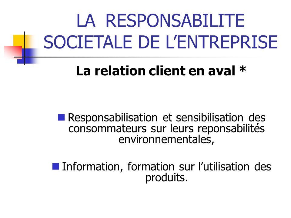 La relation client en aval *